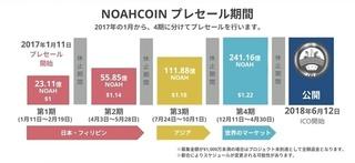 NOAH_プレセール1.jpg
